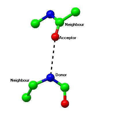 CCP4 Molecular Graphics - Structure - 34.5KB